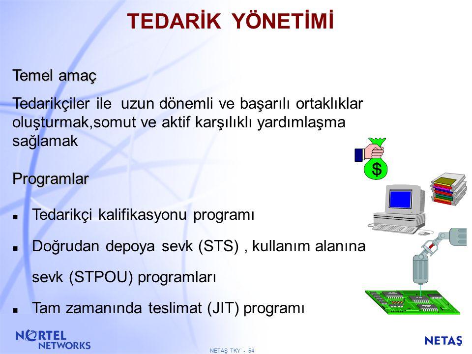 NETAŞ TKY - 53 Planlama süreci ile finansal kaynakların optimum kullanımı Tedarikçi ve müşteriler veri tabanlarımızın çoğuna erişebilir Türkiye'deki e