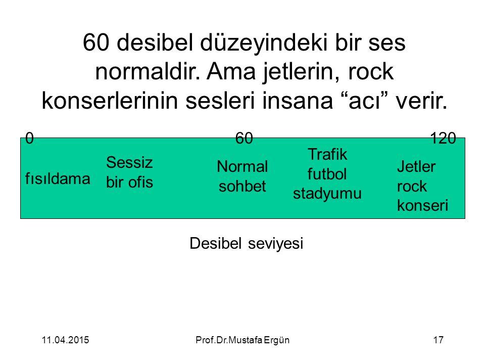 """11.04.2015Prof.Dr.Mustafa Ergün17 60 desibel düzeyindeki bir ses normaldir. Ama jetlerin, rock konserlerinin sesleri insana """"acı"""" verir. Desibel seviy"""