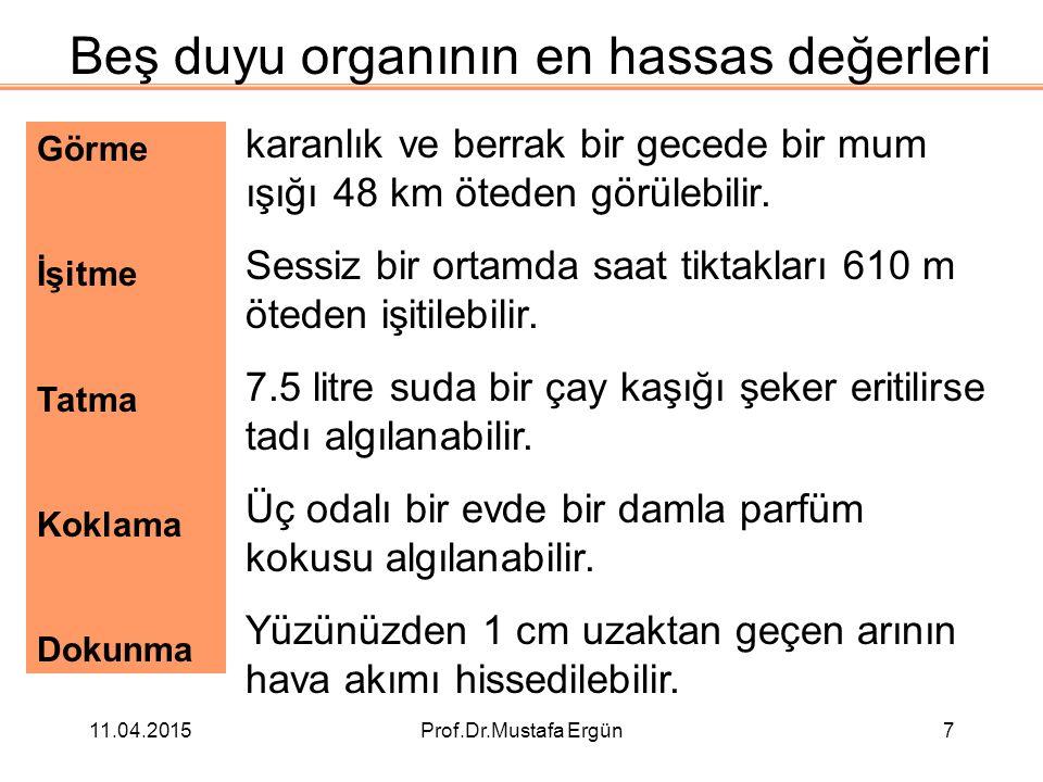 11.04.2015Prof.Dr.Mustafa Ergün7 Beş duyu organının en hassas değerleri Görme İşitme Tatma Koklama Dokunma karanlık ve berrak bir gecede bir mum ışığı