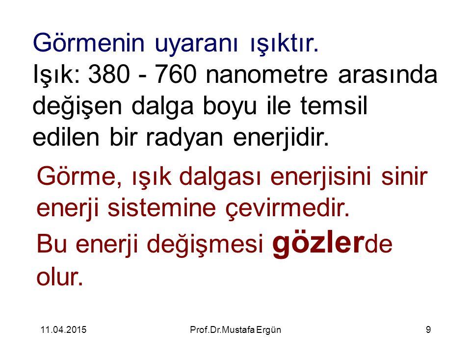 11.04.2015Prof.Dr.Mustafa Ergün9 Görmenin uyaranı ışıktır. Işık: 380 - 760 nanometre arasında değişen dalga boyu ile temsil edilen bir radyan enerjidi