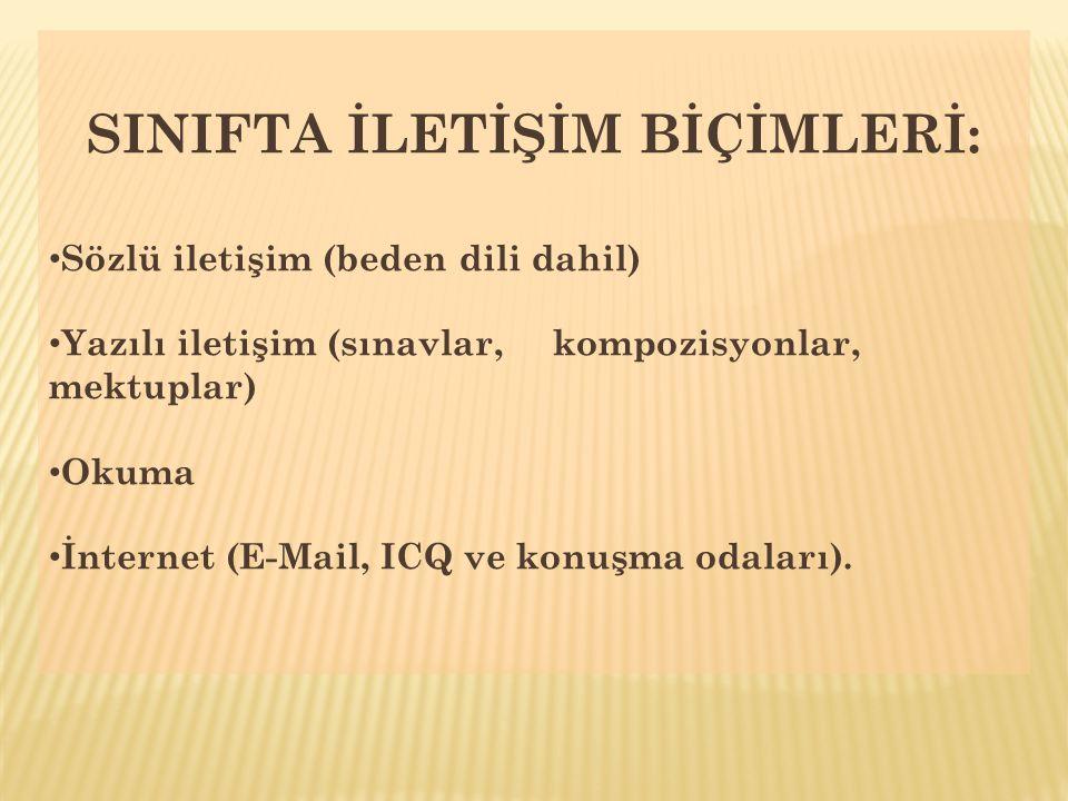 SINIFTA İLETİŞİM BİÇİMLERİ: Sözlü iletişim (beden dili dahil) Yazılı iletişim (sınavlar, kompozisyonlar, mektuplar) Okuma İnternet (E-Mail, ICQ ve konuşma odaları).
