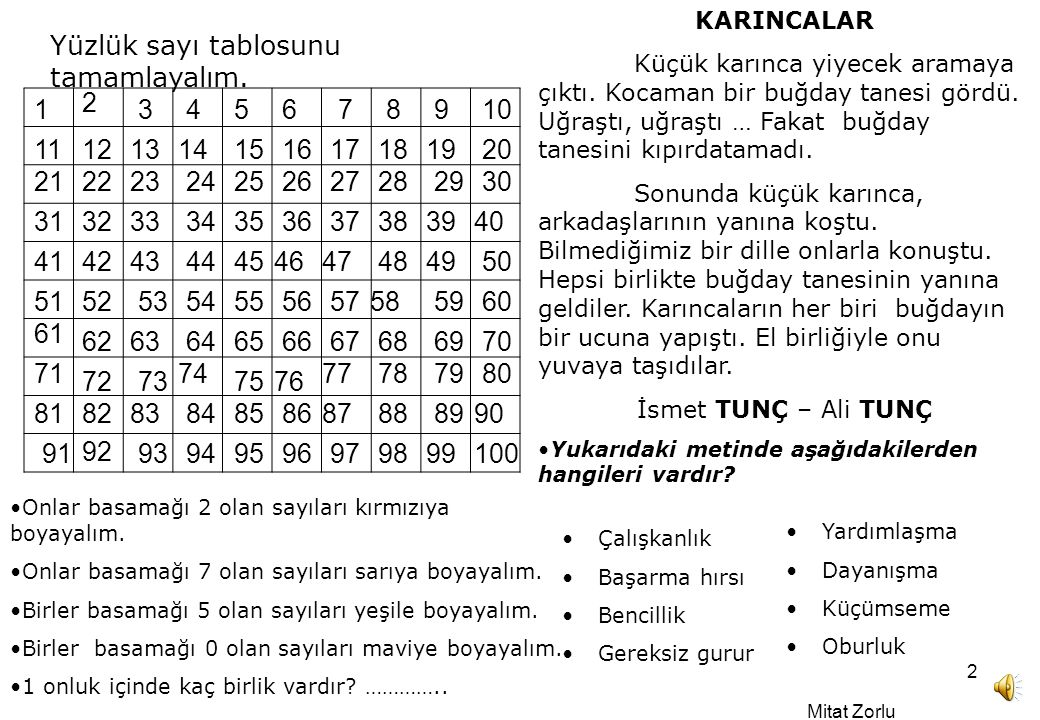 Mitat Zorlu 2 17 21 50 91 54 67 100 15 Yüzlük sayı tablosunu tamamlayalım.