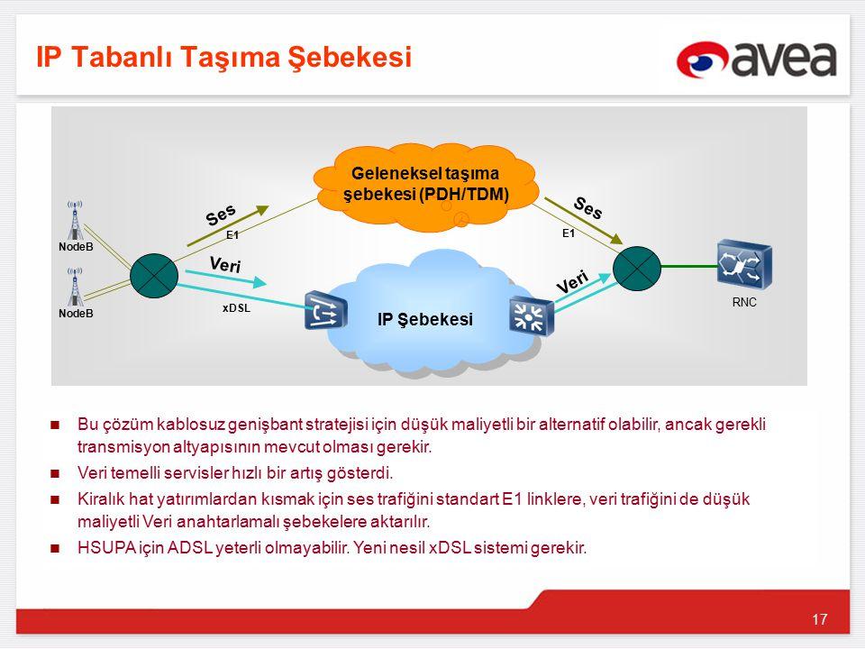 17 IP Tabanlı Taşıma Şebekesi Bu çözüm kablosuz genişbant stratejisi için düşük maliyetli bir alternatif olabilir, ancak gerekli transmisyon altyapısının mevcut olması gerekir.