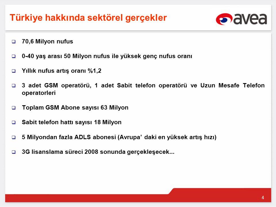4 Türkiye hakkında sektörel gerçekler  70,6 Milyon nufus  0-40 yaş arası 50 Milyon nufus ile yüksek genç nufus oranı  Yıllık nufus artış oranı %1,2  3 adet GSM operatörü, 1 adet Sabit telefon operatörü ve Uzun Mesafe Telefon operatorleri  Toplam GSM Abone sayısı 63 Milyon  Sabit telefon hattı sayısı 18 Milyon  5 Milyondan fazla ADLS abonesi (Avrupa' daki en yüksek artış hızı)  3G lisanslama süreci 2008 sonunda gerçekleşecek...