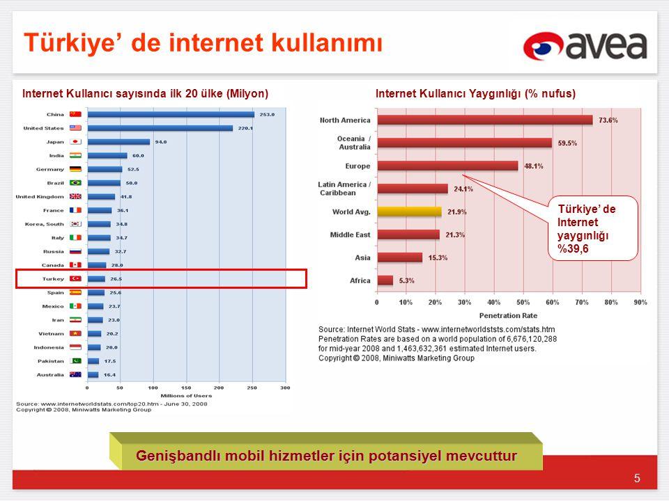 5 Türkiye' de internet kullanımı Genişbandlı mobil hizmetler için potansiyel mevcuttur Internet Kullanıcı sayısında ilk 20 ülke (Milyon) Internet Kullanıcı Yaygınlığı (% nufus) Türkiye' de Internet yaygınlığı %39,6