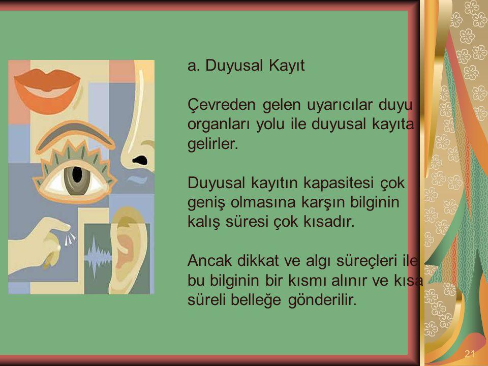 21 a. Duyusal Kayıt Çevreden gelen uyarıcılar duyu organları yolu ile duyusal kayıta gelirler. Duyusal kayıtın kapasitesi çok geniş olmasına karşın bi