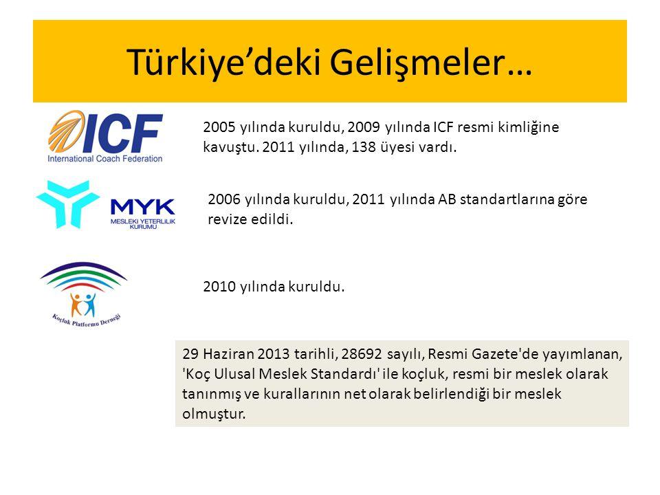 Türkiye'deki Gelişmeler… 2005 yılında kuruldu, 2009 yılında ICF resmi kimliğine kavuştu. 2011 yılında, 138 üyesi vardı. 2006 yılında kuruldu, 2011 yıl