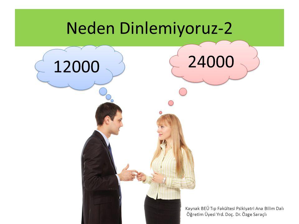 Kaynak BEÜ Tıp Fakültesi Psikiyatri Ana Bilim Dalı Öğretim Üyesi Yrd. Doç. Dr. Özge Saraçlı 12000 24000
