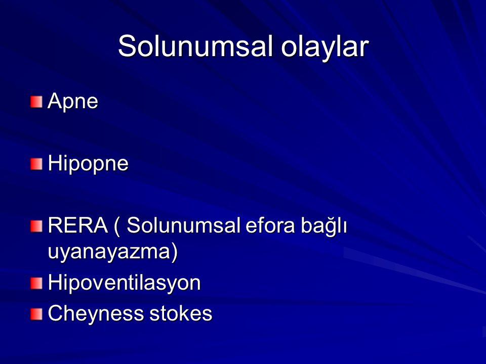 Solunumsal olaylar ApneHipopne RERA ( Solunumsal efora bağlı uyanayazma) Hipoventilasyon Cheyness stokes