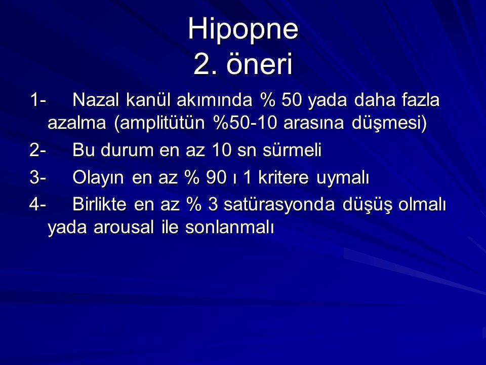 Hipopne 2. öneri 1- Nazal kanül akımında % 50 yada daha fazla azalma (amplitütün %50-10 arasına düşmesi) 2- Bu durum en az 10 sn sürmeli 3- Olayın en