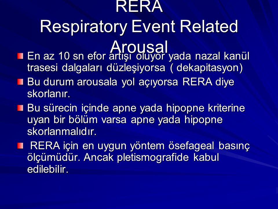 RERA Respiratory Event Related Arousal En az 10 sn efor artışı oluyor yada nazal kanül trasesi dalgaları düzleşiyorsa ( dekapitasyon) Bu durum arousal