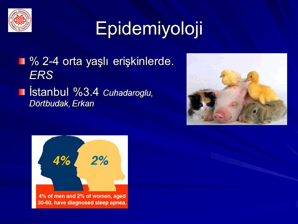 Epidemiyoloji % 2-4 orta yaşlı erişkinlerde. ERS İstanbul %3.4 Cuhadaroglu, Dörtbudak, Erkan
