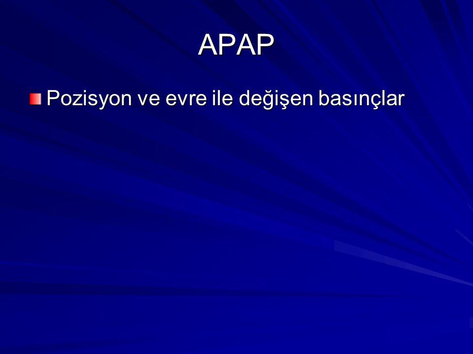 APAP Pozisyon ve evre ile değişen basınçlar