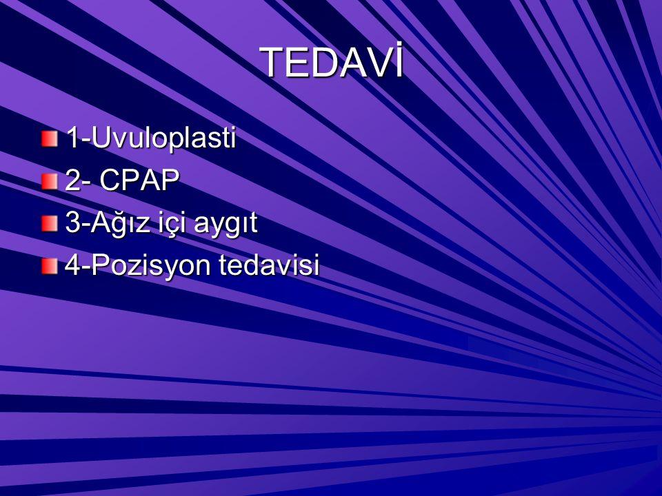 TEDAVİ 1-Uvuloplasti 2- CPAP 3-Ağız içi aygıt 4-Pozisyon tedavisi