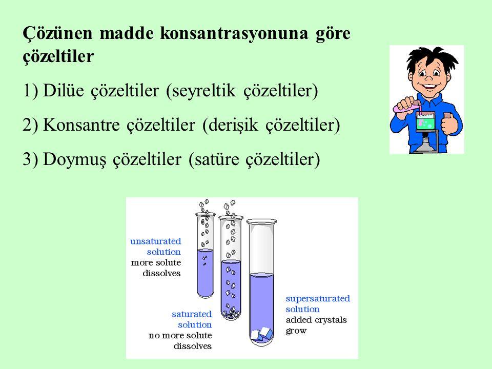 Çözünen madde konsantrasyonuna göre çözeltiler 1) Dilüe çözeltiler (seyreltik çözeltiler) 2) Konsantre çözeltiler (derişik çözeltiler) 3) Doymuş çözel