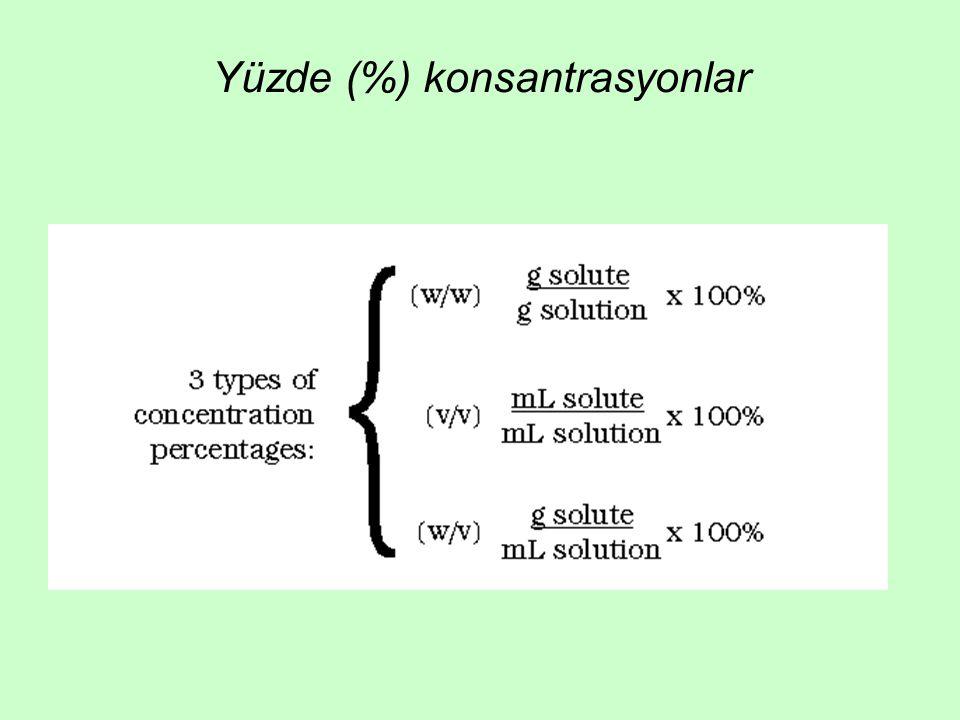 Yüzde (%) konsantrasyonlar