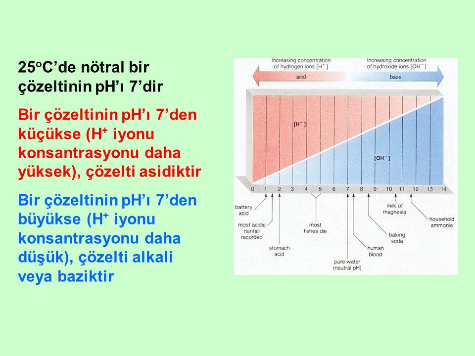 25 o C'de nötral bir çözeltinin pH'ı 7'dir Bir çözeltinin pH'ı 7'den küçükse (H + iyonu konsantrasyonu daha yüksek), çözelti asidiktir Bir çözeltinin