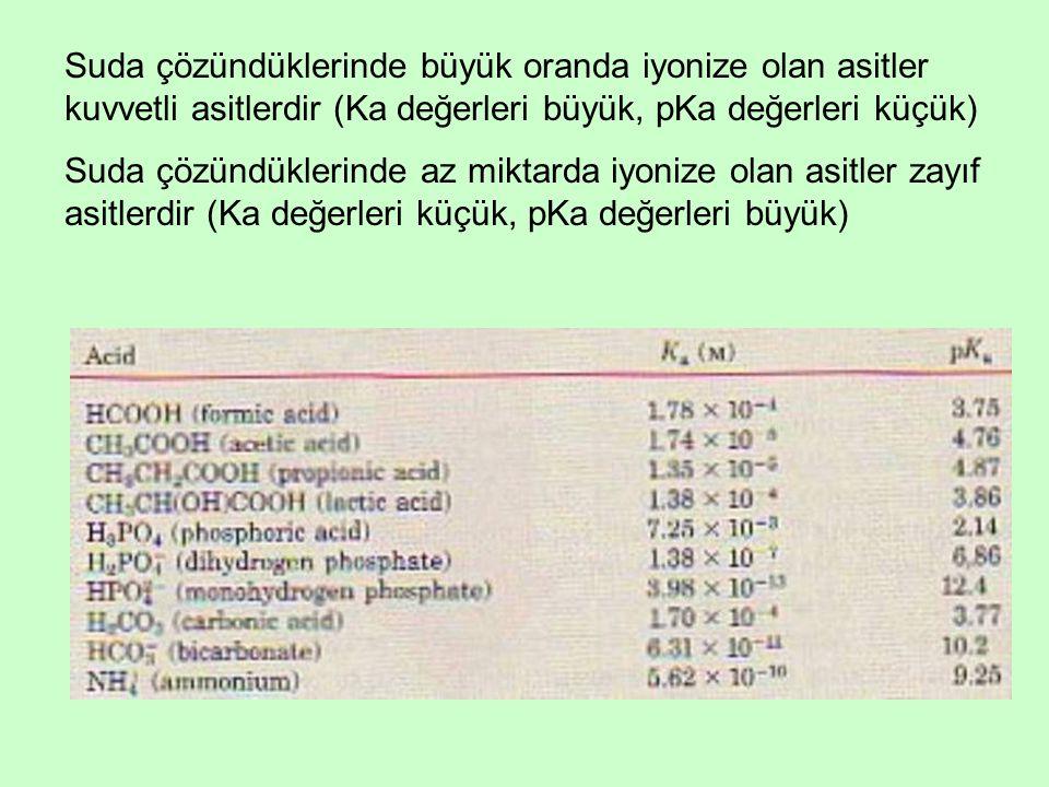 Suda çözündüklerinde büyük oranda iyonize olan asitler kuvvetli asitlerdir (Ka değerleri büyük, pKa değerleri küçük) Suda çözündüklerinde az miktarda