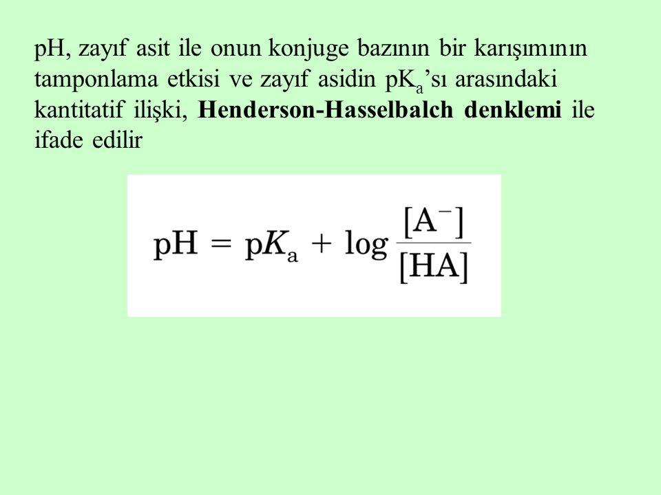 pH, zayıf asit ile onun konjuge bazının bir karışımının tamponlama etkisi ve zayıf asidin pK a 'sı arasındaki kantitatif ilişki, Henderson-Hasselbalch