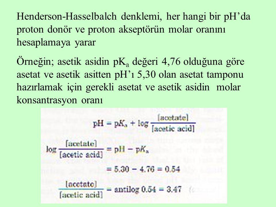 Henderson-Hasselbalch denklemi, her hangi bir pH'da proton donör ve proton akseptörün molar oranını hesaplamaya yarar Örneğin; asetik asidin pK a değe