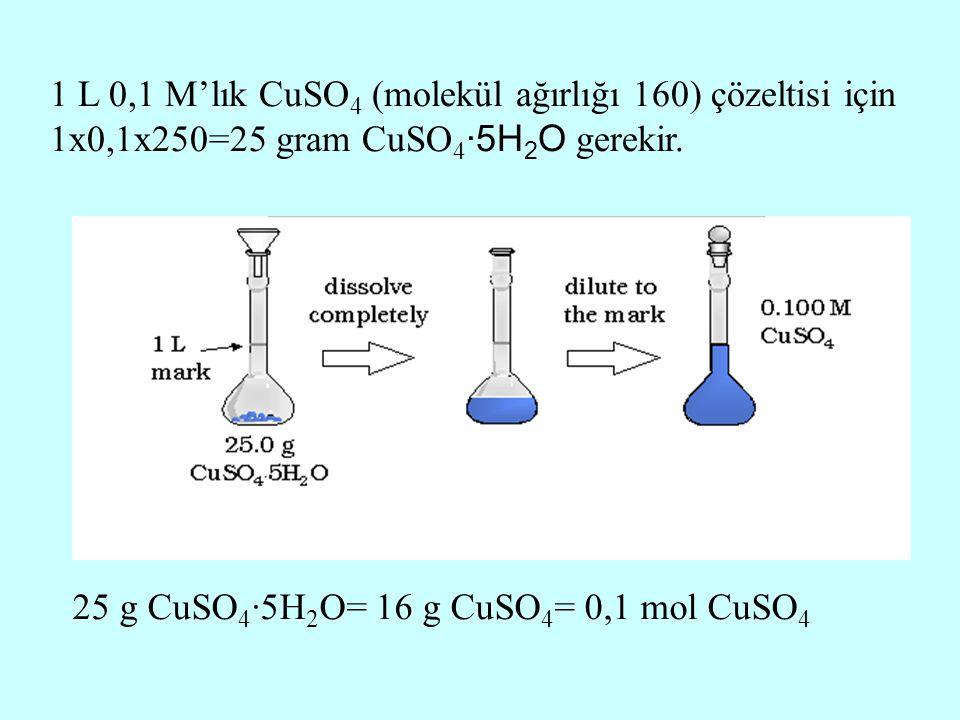 1 L 0,1 M'lık CuSO 4 (molekül ağırlığı 160) çözeltisi için 1x0,1x250=25 gram CuSO 4 ·5H 2 O gerekir. 25 g CuSO 4 ·5H 2 O= 16 g CuSO 4 = 0,1 mol CuSO 4
