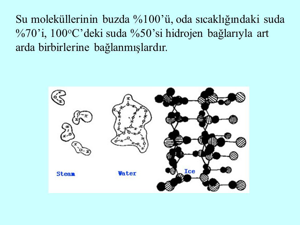 Su moleküllerinin buzda %100'ü, oda sıcaklığındaki suda %70'i, 100 o C'deki suda %50'si hidrojen bağlarıyla art arda birbirlerine bağlanmışlardır.