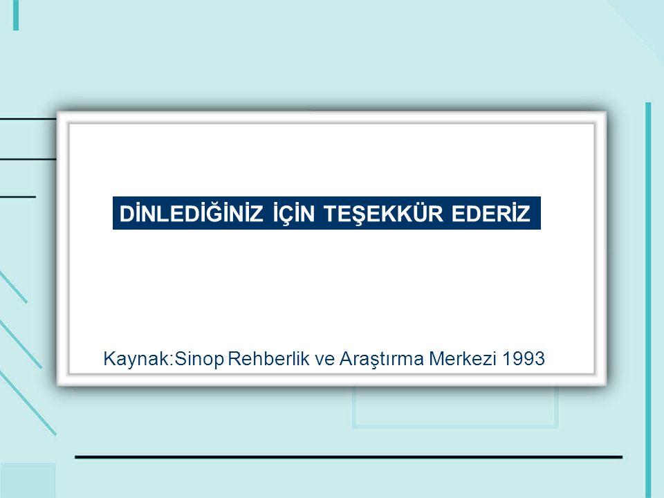 DİNLEDİĞİNİZ İÇİN TEŞEKKÜR EDERİZ Kaynak:Sinop Rehberlik ve Araştırma Merkezi 1993
