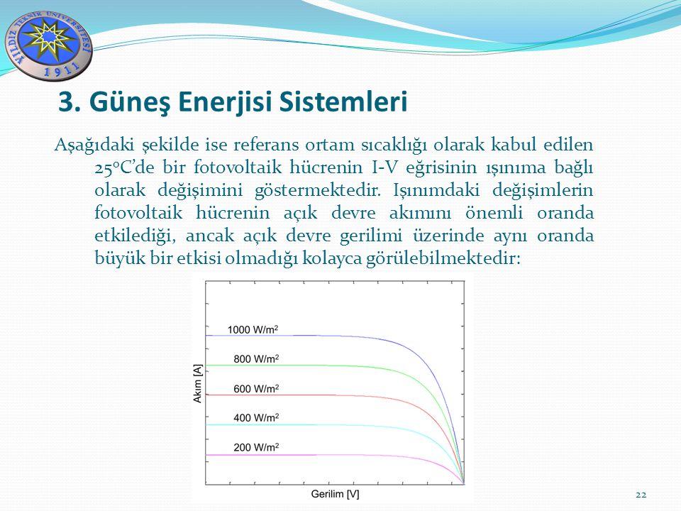 3. Güneş Enerjisi Sistemleri 22 Aşağıdaki şekilde ise referans ortam sıcaklığı olarak kabul edilen 25 o C'de bir fotovoltaik hücrenin I-V eğrisinin ış