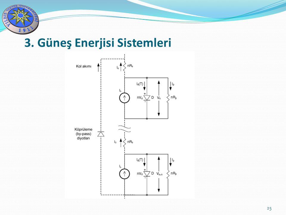 3. Güneş Enerjisi Sistemleri 25