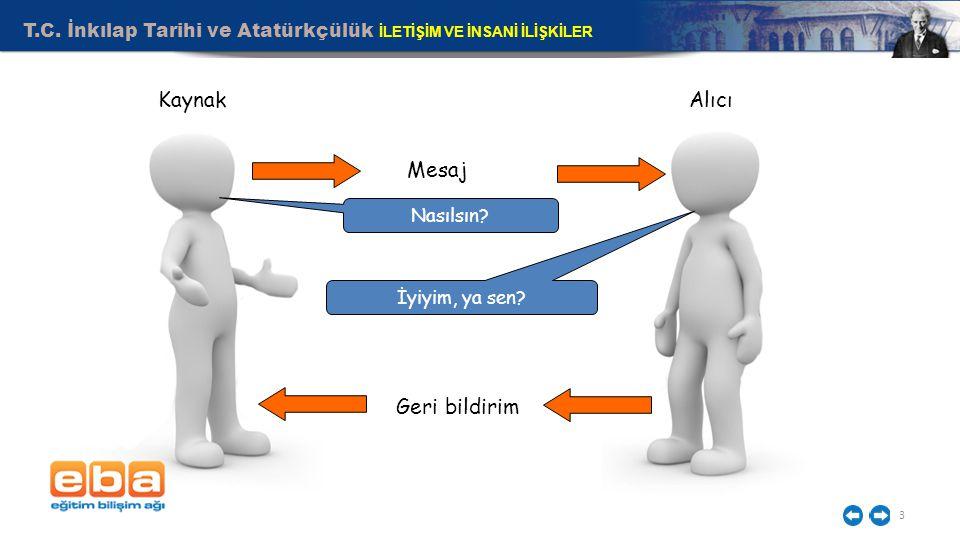 T.C.İnkılap Tarihi ve Atatürkçülük İLETİŞİM VE İNSANİ İLİŞKİLER 3 İyiyim, ya sen.