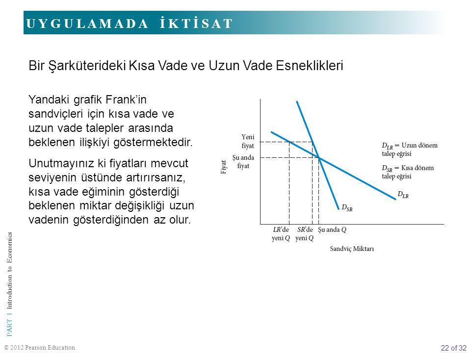 22 of 32 PART I Introduction to Economics © 2012 Pearson Education Yandaki grafik Frank'in sandviçleri için kısa vade ve uzun vade talepler arasında b