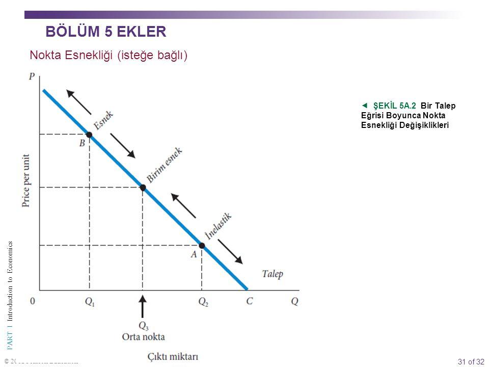 31 of 32 PART I Introduction to Economics © 2012 Pearson Education  ŞEKİL 5A.2 Bir Talep Eğrisi Boyunca Nokta Esnekliği Değişiklikleri BÖLÜM 5 EKLER