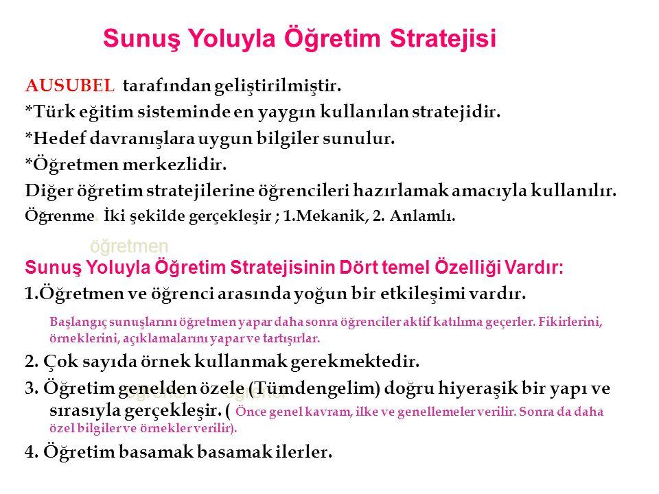 öğretmen öğrenci AUSUBEL tarafından geliştirilmiştir. *Türk eğitim sisteminde en yaygın kullanılan stratejidir. *Hedef davranışlara uygun bilgiler sun