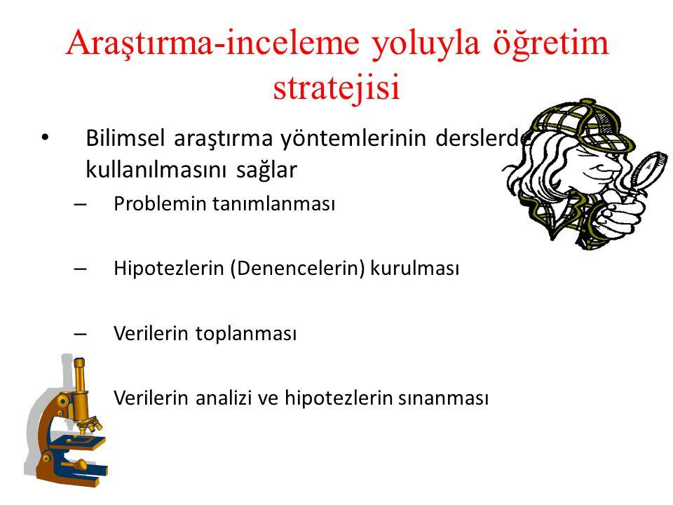 Araştırma-inceleme yoluyla öğretim stratejisi Bilimsel araştırma yöntemlerinin derslerde kullanılmasını sağlar – Problemin tanımlanması – Hipotezlerin