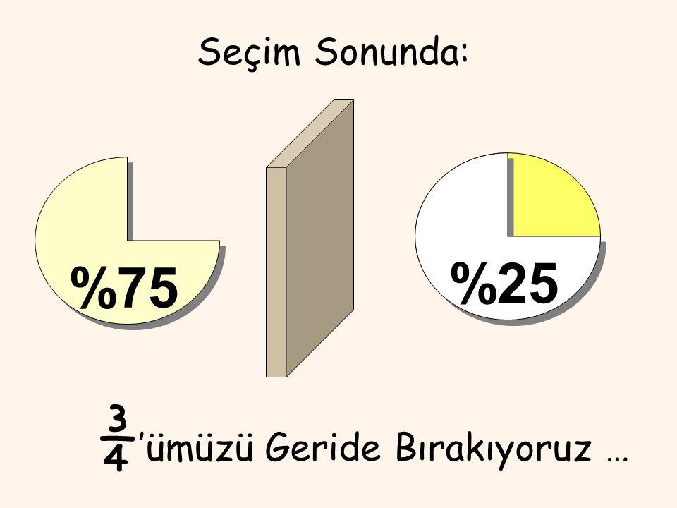 Seçim Sonunda: %75 %25 ¾ 'ümüzü Geride Bırakıyoruz …