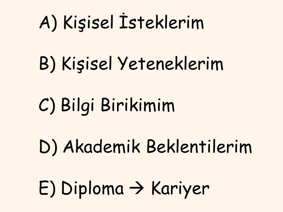 A) Kişisel İsteklerim B) Kişisel Yeteneklerim C) Bilgi Birikimim D) Akademik Beklentilerim E) Diploma  Kariyer