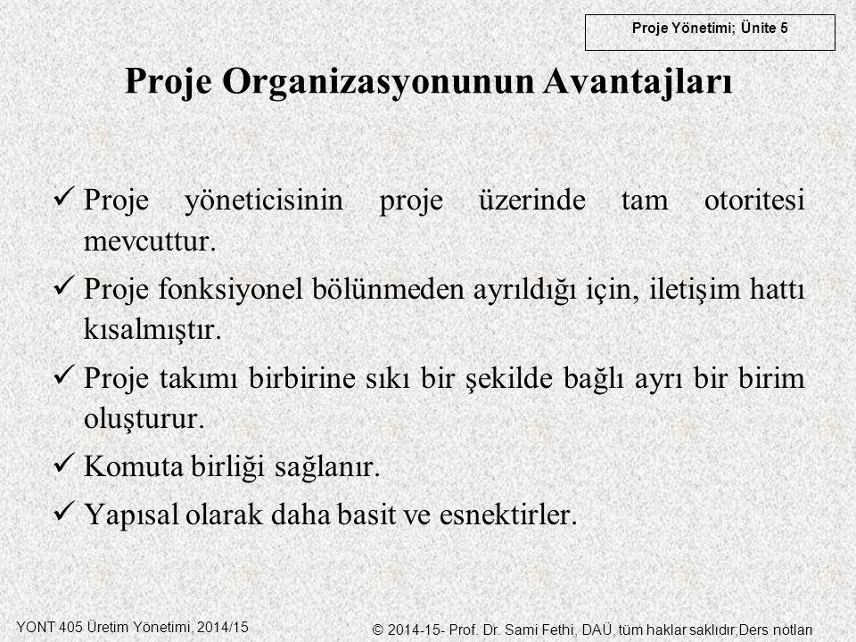 YONT 405 Üretim Yönetimi, 2014/15 © 2014-15- Prof. Dr. Sami Fethi, DAÜ, tüm haklar saklıdır;Ders notları Proje Yönetimi; Ünite 5 Proje Organizasyonunu