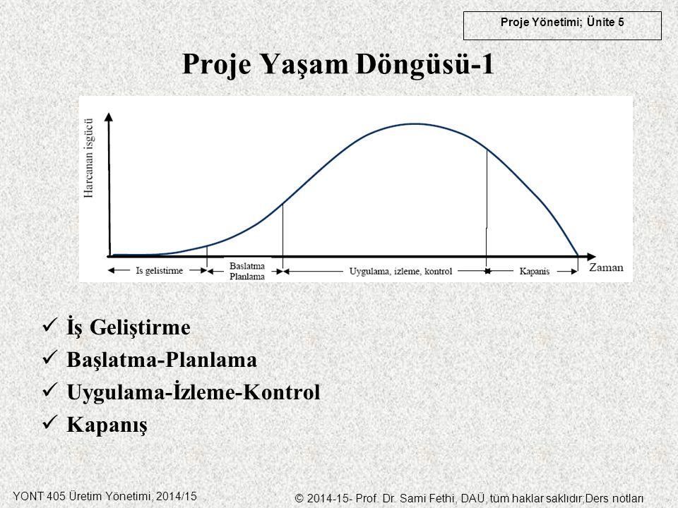 YONT 405 Üretim Yönetimi, 2014/15 © 2014-15- Prof. Dr. Sami Fethi, DAÜ, tüm haklar saklıdır;Ders notları Proje Yönetimi; Ünite 5 Proje Yaşam Döngüsü-1
