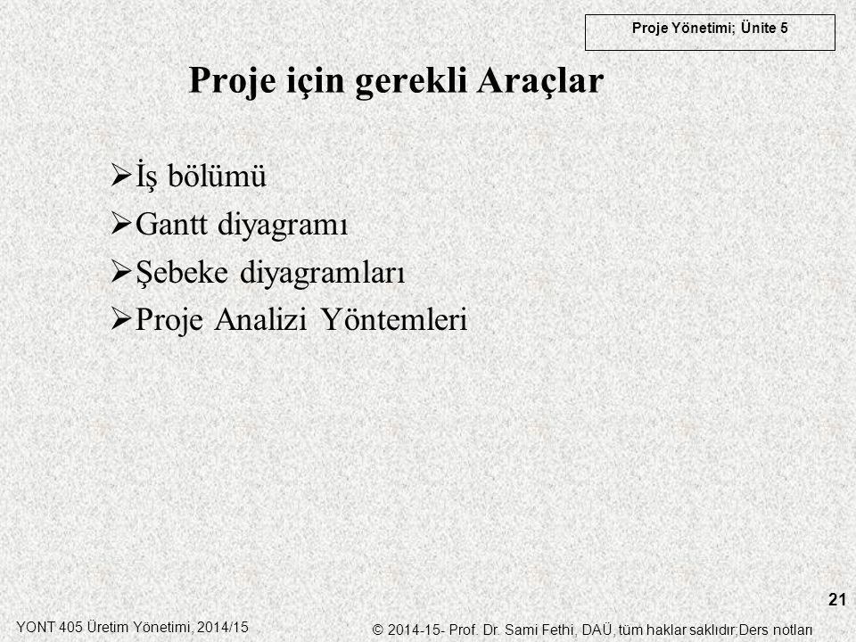 YONT 405 Üretim Yönetimi, 2014/15 © 2014-15- Prof. Dr. Sami Fethi, DAÜ, tüm haklar saklıdır;Ders notları Proje Yönetimi; Ünite 5 21 Proje için gerekli