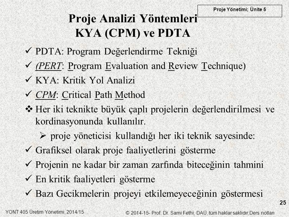 YONT 405 Üretim Yönetimi, 2014/15 © 2014-15- Prof. Dr. Sami Fethi, DAÜ, tüm haklar saklıdır;Ders notları Proje Yönetimi; Ünite 5 25 Proje Analizi Yönt