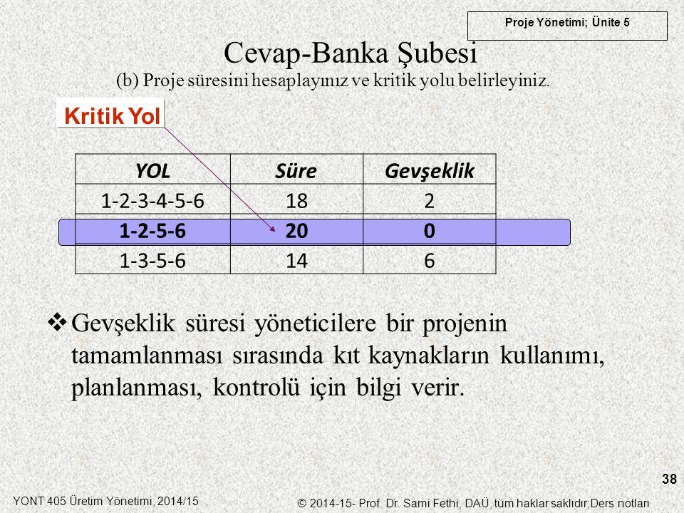 YONT 405 Üretim Yönetimi, 2014/15 © 2014-15- Prof. Dr. Sami Fethi, DAÜ, tüm haklar saklıdır;Ders notları Proje Yönetimi; Ünite 5 38 Cevap-Banka Şubesi