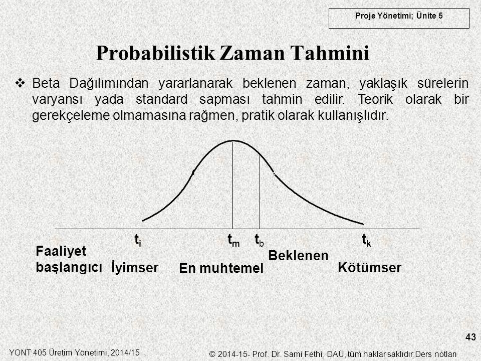 YONT 405 Üretim Yönetimi, 2014/15 © 2014-15- Prof. Dr. Sami Fethi, DAÜ, tüm haklar saklıdır;Ders notları Proje Yönetimi; Ünite 5 43 Probabilistik Zama