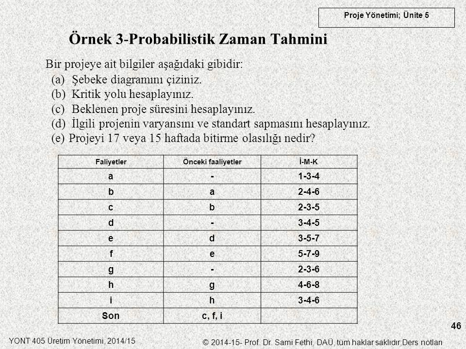 YONT 405 Üretim Yönetimi, 2014/15 © 2014-15- Prof. Dr. Sami Fethi, DAÜ, tüm haklar saklıdır;Ders notları Proje Yönetimi; Ünite 5 46 Örnek 3-Probabilis