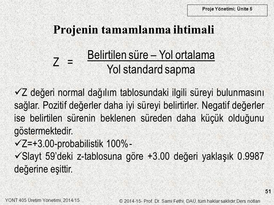 YONT 405 Üretim Yönetimi, 2014/15 © 2014-15- Prof. Dr. Sami Fethi, DAÜ, tüm haklar saklıdır;Ders notları Proje Yönetimi; Ünite 5 51 Projenin tamamlanm
