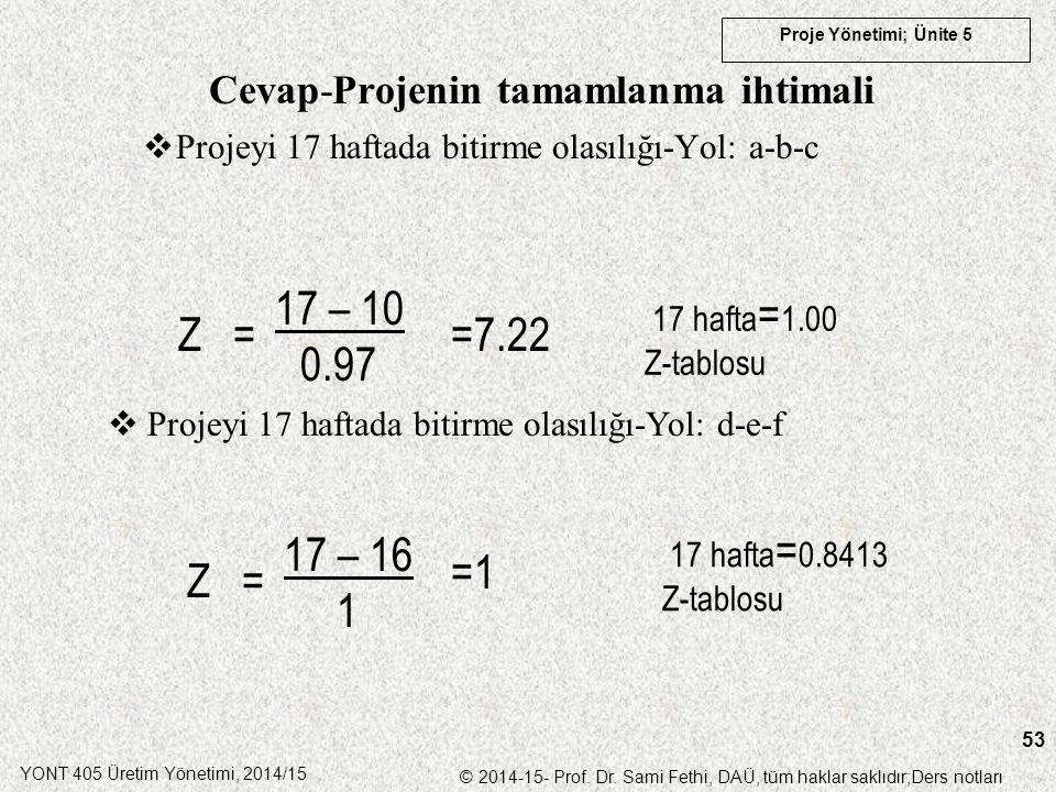 YONT 405 Üretim Yönetimi, 2014/15 © 2014-15- Prof. Dr. Sami Fethi, DAÜ, tüm haklar saklıdır;Ders notları Proje Yönetimi; Ünite 5 53 Cevap-Projenin tam