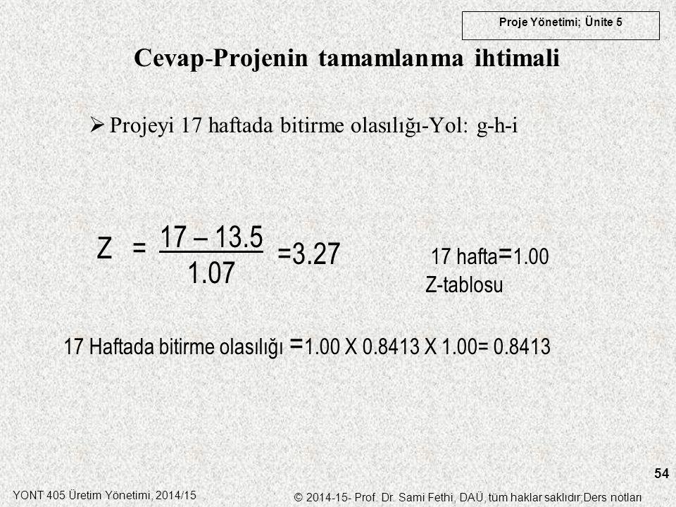 YONT 405 Üretim Yönetimi, 2014/15 © 2014-15- Prof. Dr. Sami Fethi, DAÜ, tüm haklar saklıdır;Ders notları Proje Yönetimi; Ünite 5 54 Z = 17 – 13.5 1.07
