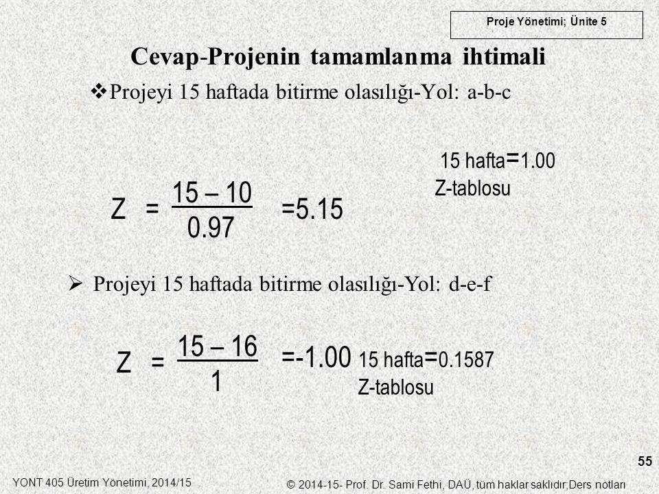 YONT 405 Üretim Yönetimi, 2014/15 © 2014-15- Prof. Dr. Sami Fethi, DAÜ, tüm haklar saklıdır;Ders notları Proje Yönetimi; Ünite 5 55 Z = 15 – 10 0.97 =