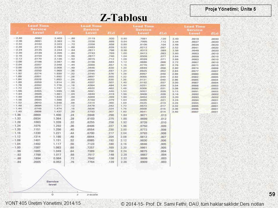YONT 405 Üretim Yönetimi, 2014/15 © 2014-15- Prof. Dr. Sami Fethi, DAÜ, tüm haklar saklıdır;Ders notları Proje Yönetimi; Ünite 5 59 Z-Tablosu