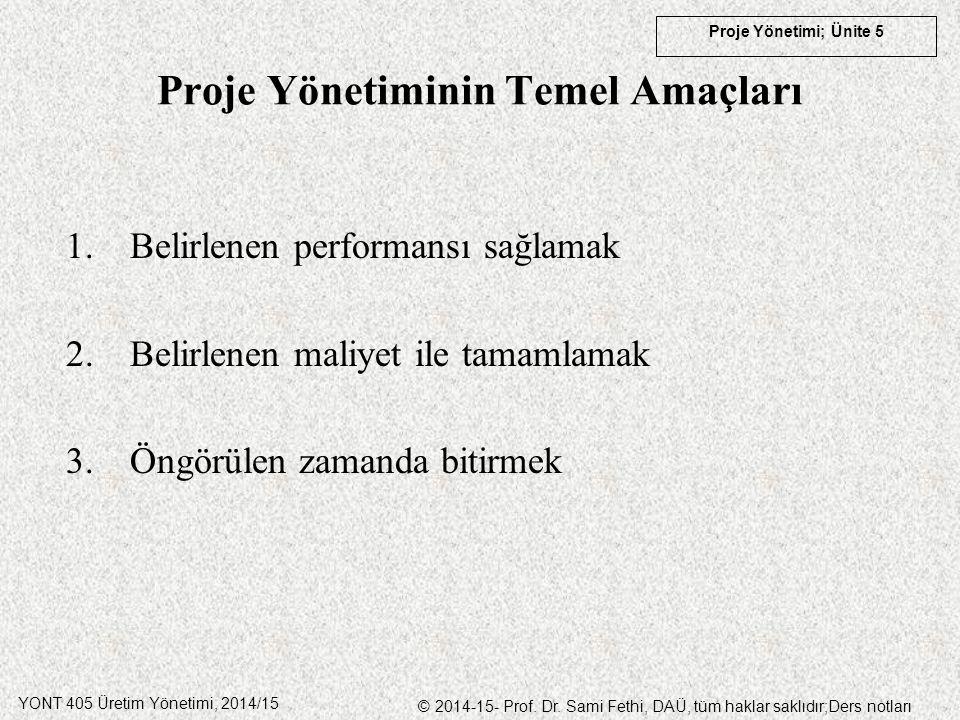 YONT 405 Üretim Yönetimi, 2014/15 © 2014-15- Prof. Dr. Sami Fethi, DAÜ, tüm haklar saklıdır;Ders notları Proje Yönetimi; Ünite 5 Proje Yönetiminin Tem