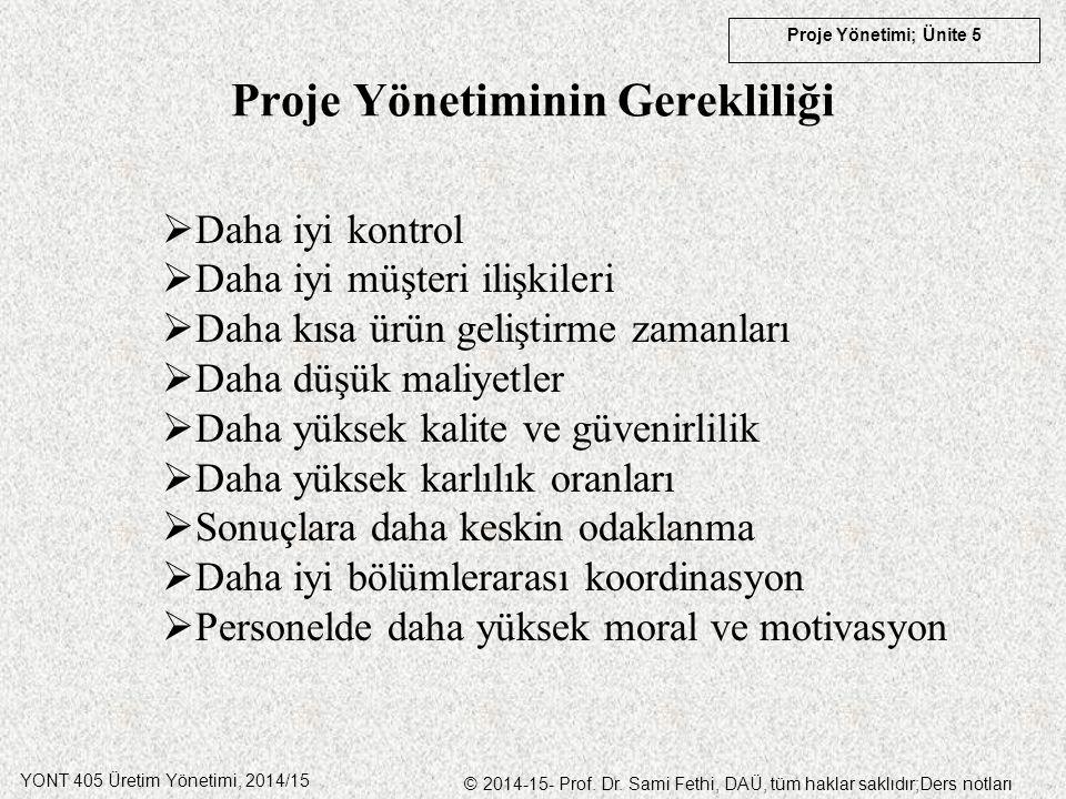 YONT 405 Üretim Yönetimi, 2014/15 © 2014-15- Prof. Dr. Sami Fethi, DAÜ, tüm haklar saklıdır;Ders notları Proje Yönetimi; Ünite 5 Proje Yönetiminin Ger